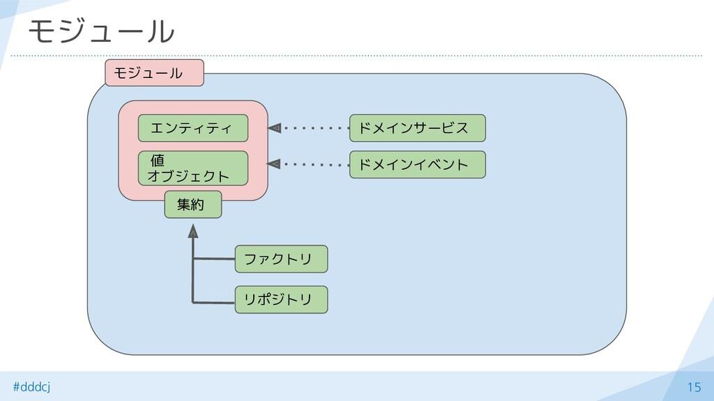 15 モジュール #dddcj モジュール エンティティ 値 オブジェクト 集約 ファクトリ ...