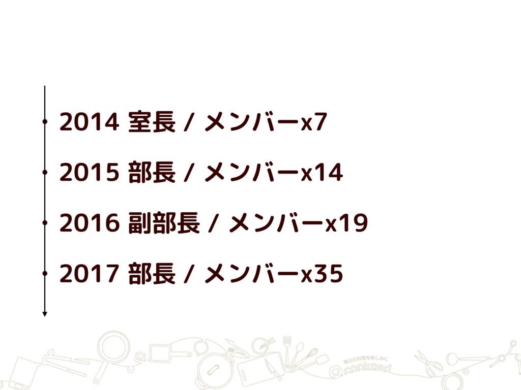 • 2014 室長 / メンバーx7 • 2015 部長 / メンバーx14 • 2016 副...