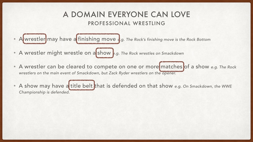 PROFESSIONAL WRESTLING A DOMAIN EVERYONE CAN LO...