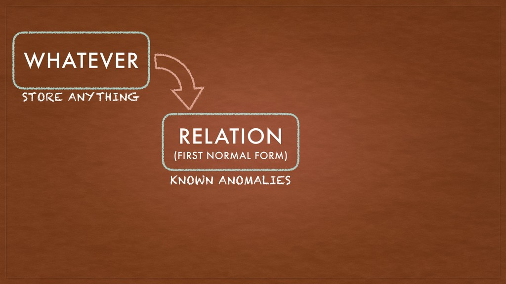 WHATEVER RELATION (FIRST NORMAL FORM) STORE ANY...
