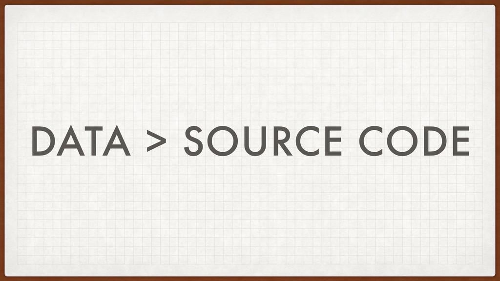 DATA > SOURCE CODE