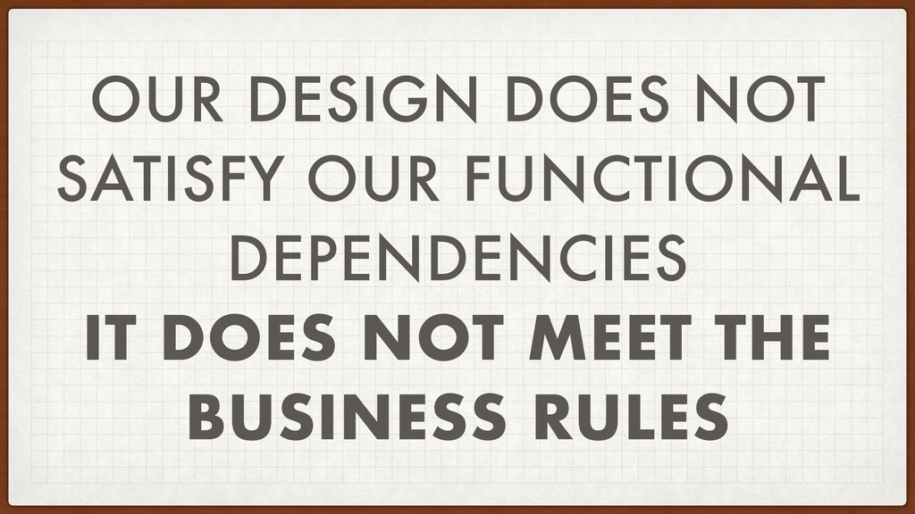 OUR DESIGN DOES NOT SATISFY OUR FUNCTIONAL DEPE...