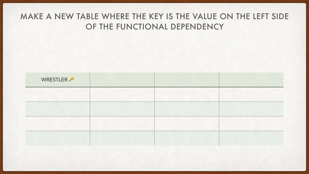 MAKE A NEW TABLE WHERE THE KEY IS THE VALUE ON ...