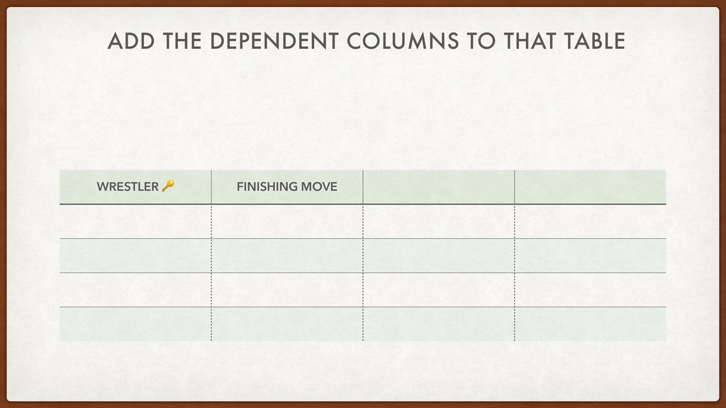 ADD THE DEPENDENT COLUMNS TO THAT TABLE WRESTLE...