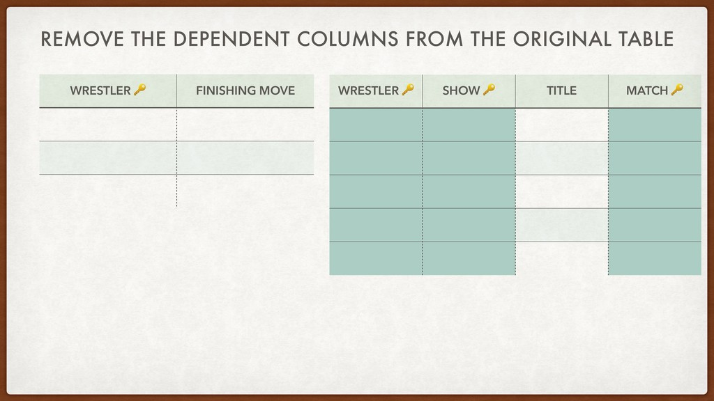 REMOVE THE DEPENDENT COLUMNS FROM THE ORIGINAL ...