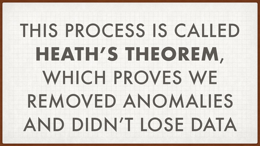 THIS PROCESS IS CALLED HEATH'S THEOREM, WHICH P...