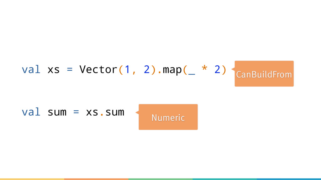 val xs = Vector(1, 2).map(_ * 2) val sum = xs.s...