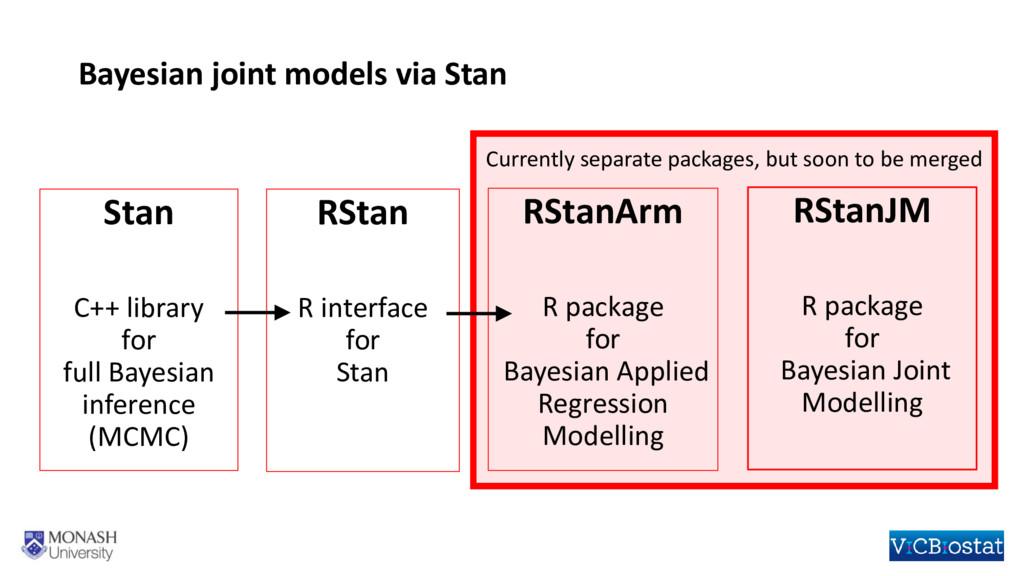 Bayesian joint models via Stan RStanArm R packa...