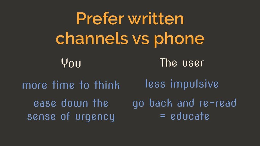 Prefer written channels vs phone The user You l...