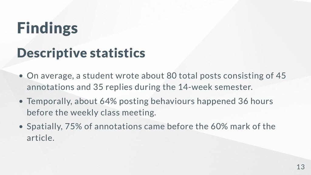 Findings Descriptive statistics On average, a s...
