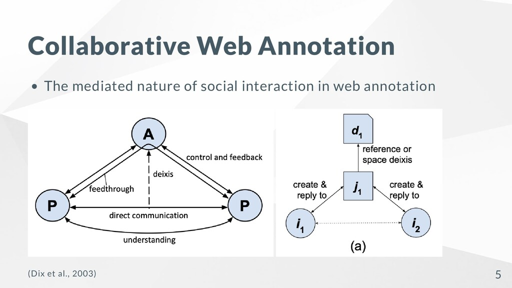 Collaborative Web Annotation The mediated natur...
