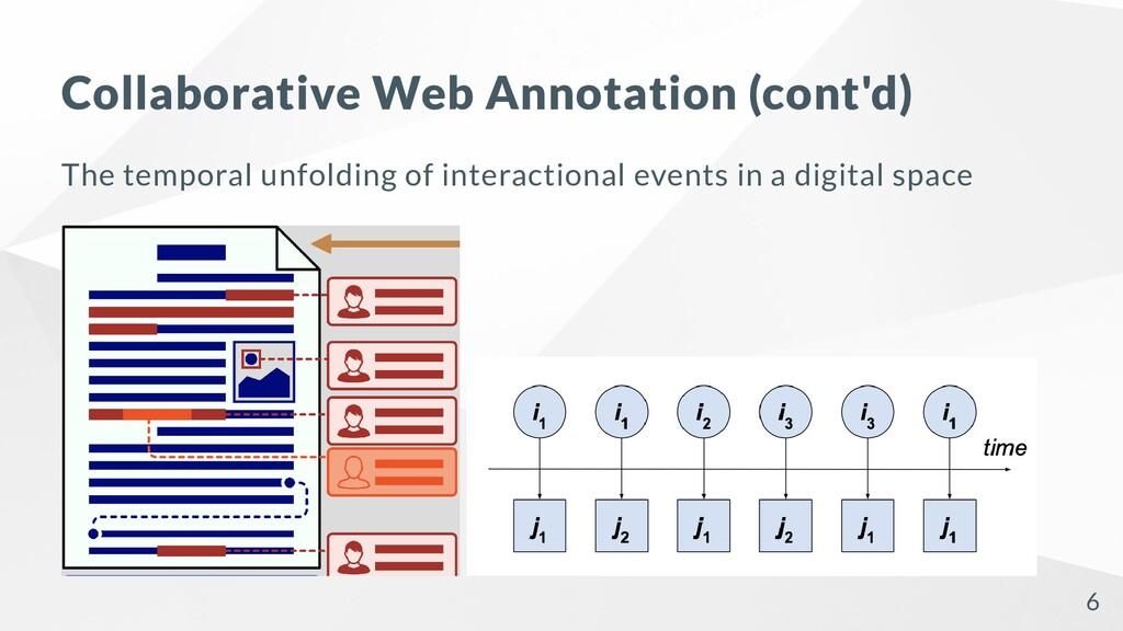 Collaborative Web Annotation (cont'd) The tempo...