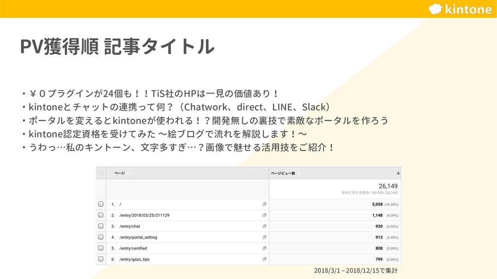 PV獲得順 記事タイトル ・¥0プラグインが24個も!!TiS社のHPは一見の価値あり! ・k...