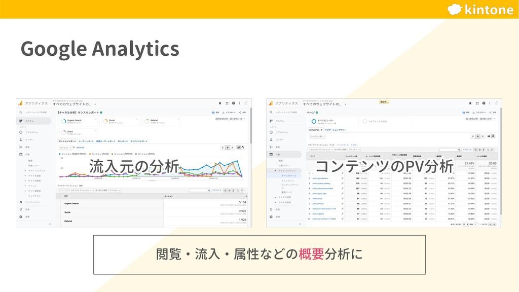 Google Analytics 流入元の分析 コンテンツのPV分析 閲覧・流入・属性などの概...