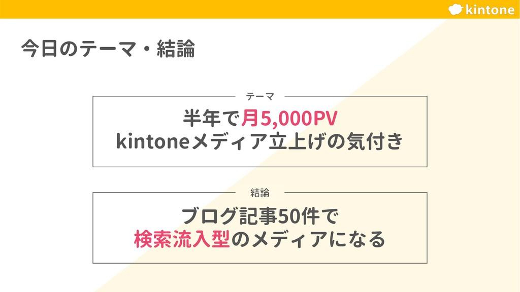 今日のテーマ・結論 半年で月5,000PV kintoneメディア立上げの気付き ブログ記事5...