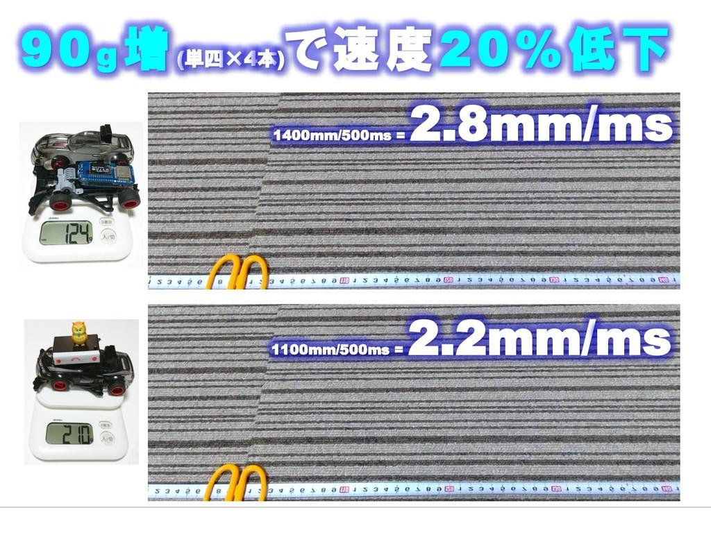 90g 増 (単四×4本) で速度20%低下 1100mm/500ms = 2.2mm/ms ...