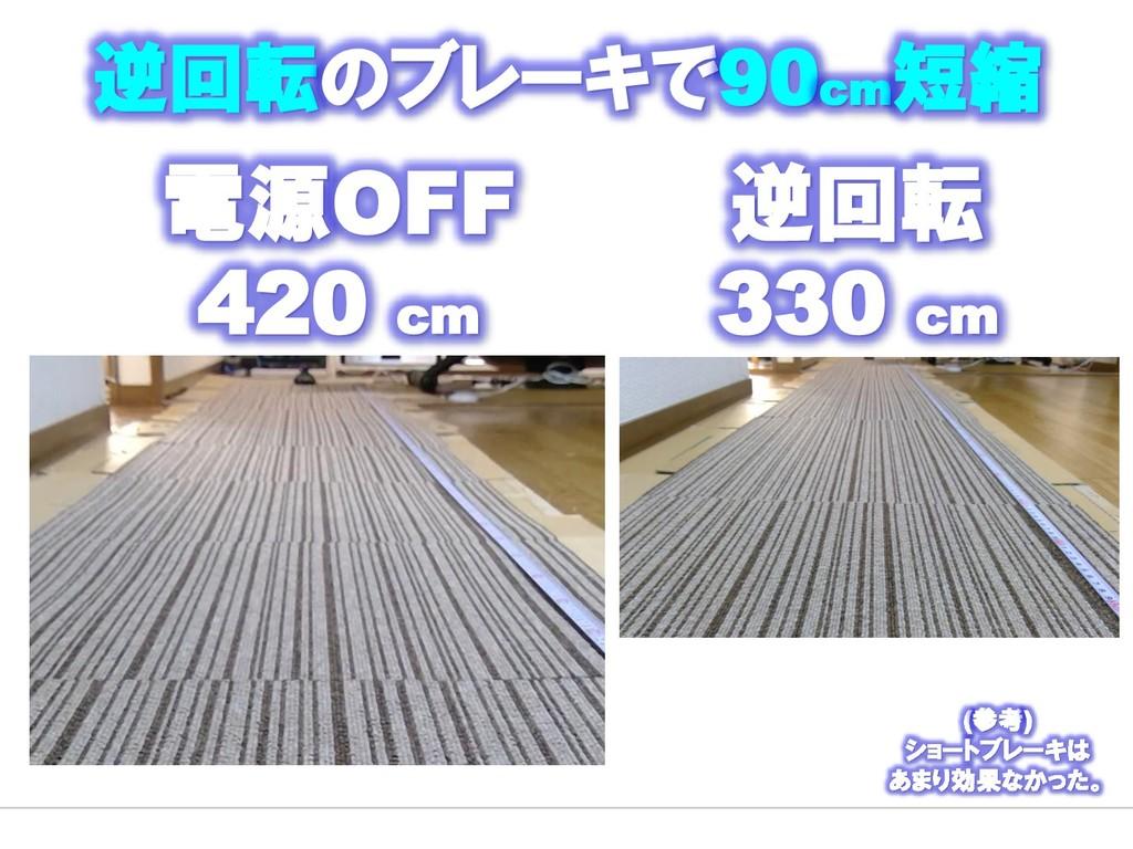 逆回転のブレーキで90cm 短縮 電源OFF 420 cm 逆回転 330 cm (参考) シ...