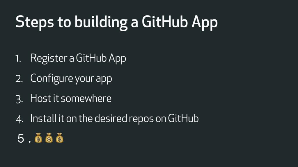 1. Register a GitHub App 2. Configure your app ...