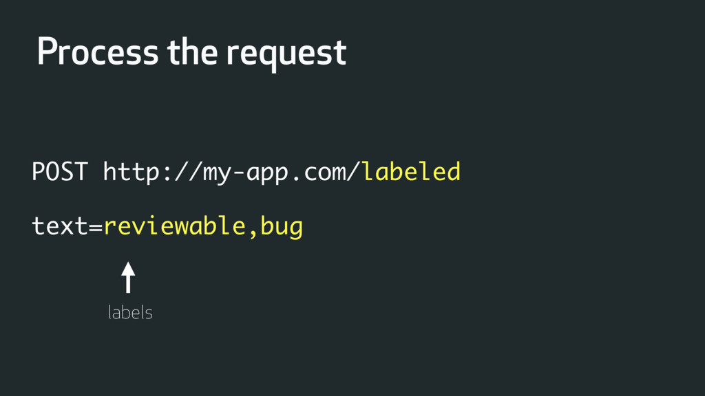 Process the request POST http://my-app.com/labe...