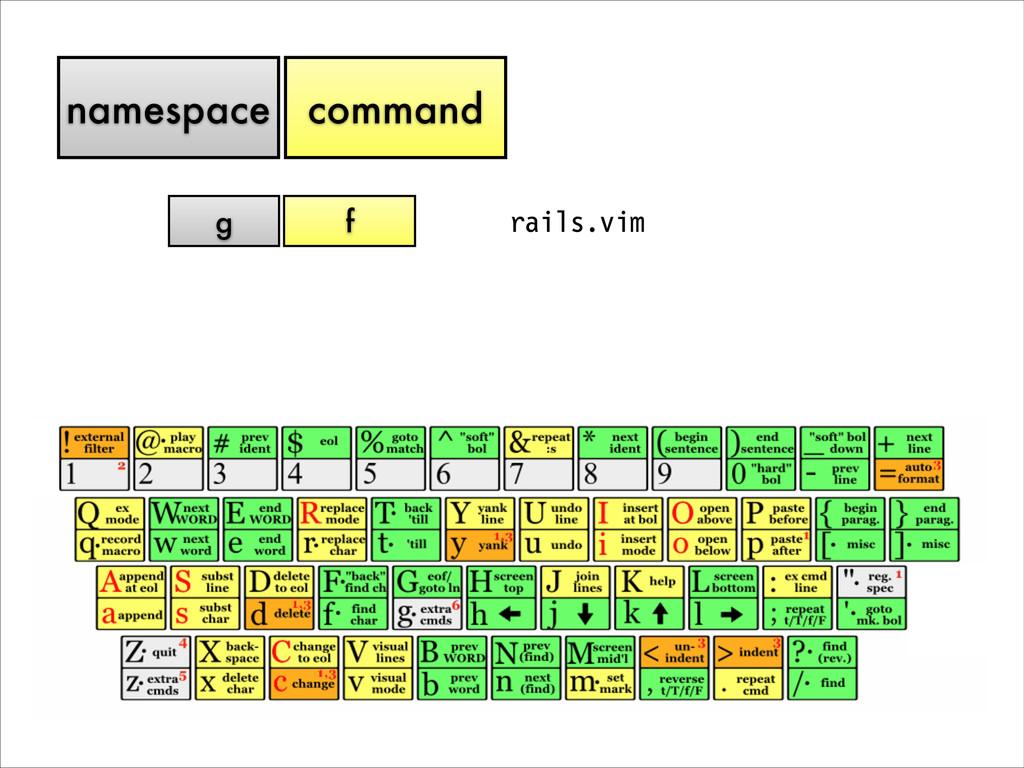 namespace command g f rails.vim