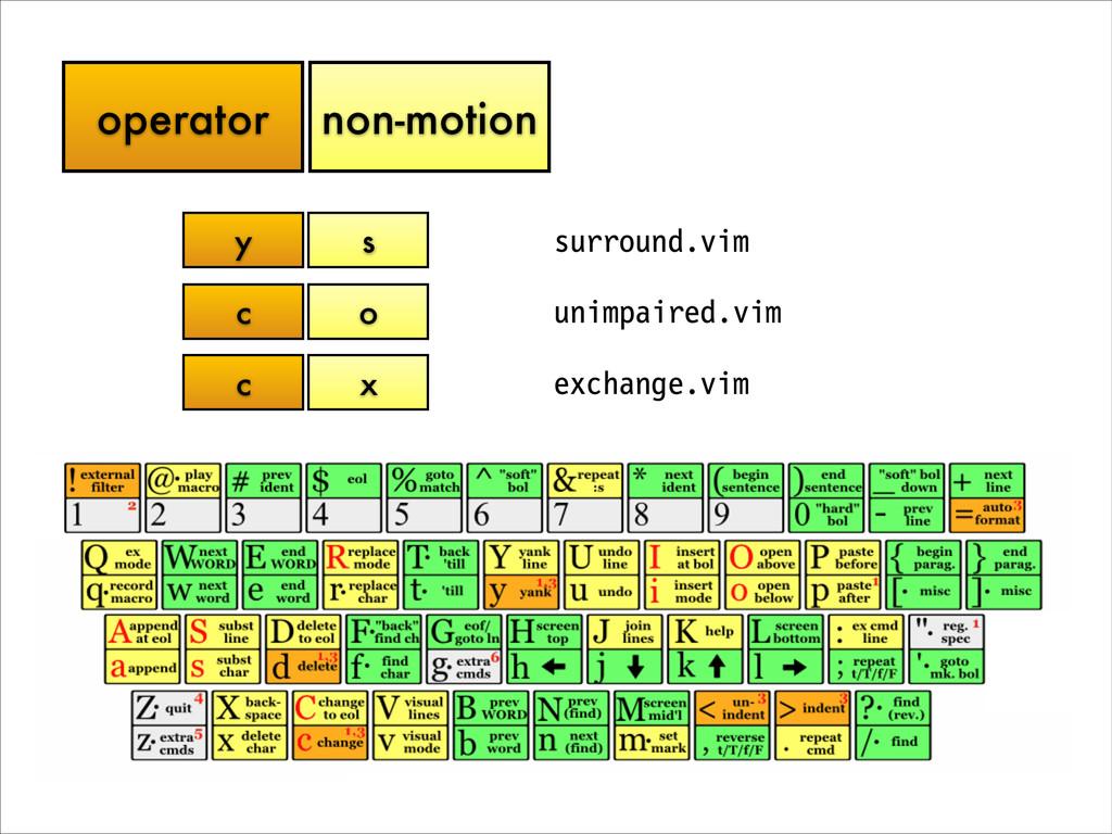 operator non-motion y s surround.vim c o unimpa...