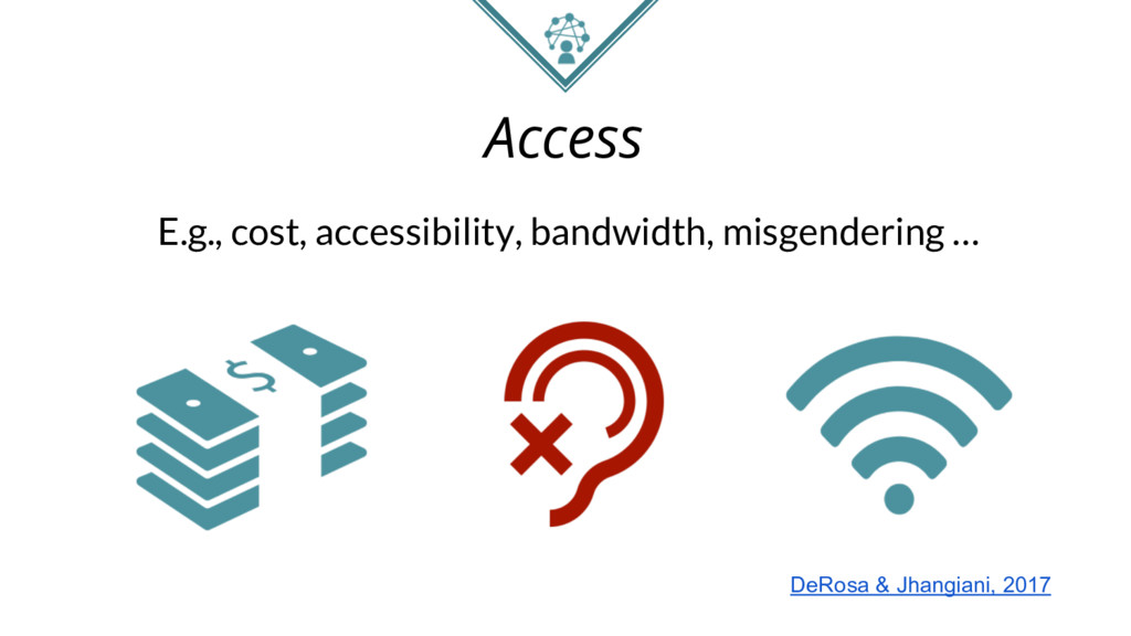Access E.g., cost, accessibility, bandwidth, mi...