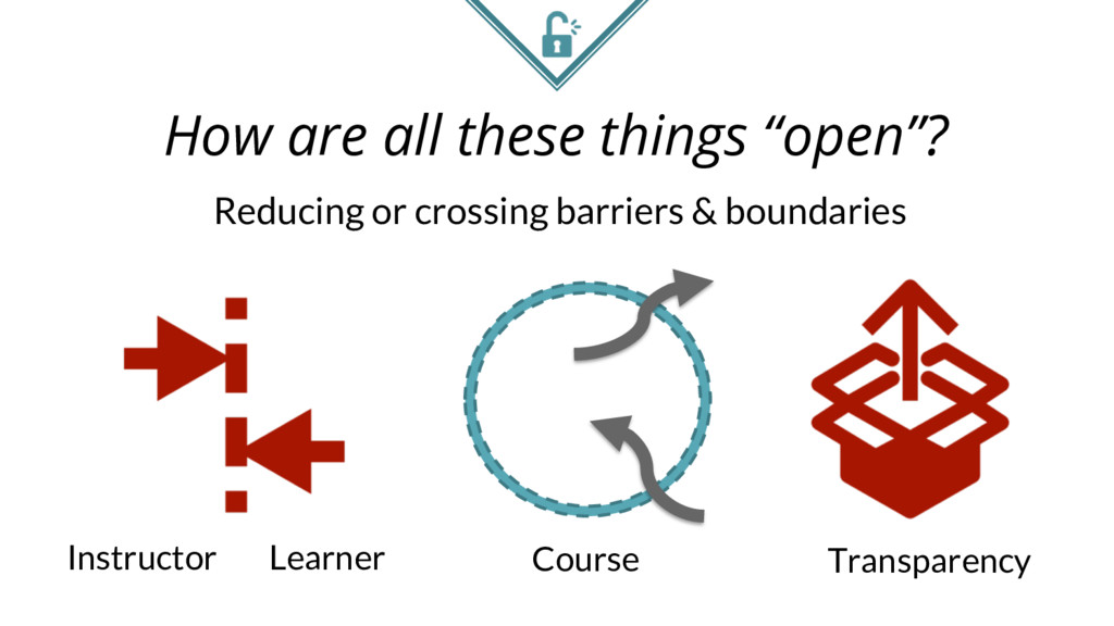 """How are all these things """"open""""? Reducing or cr..."""