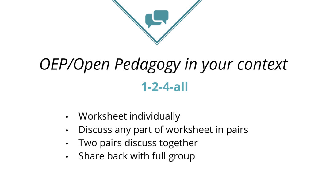 OEP/Open Pedagogy in your context 1-2-4-all • W...