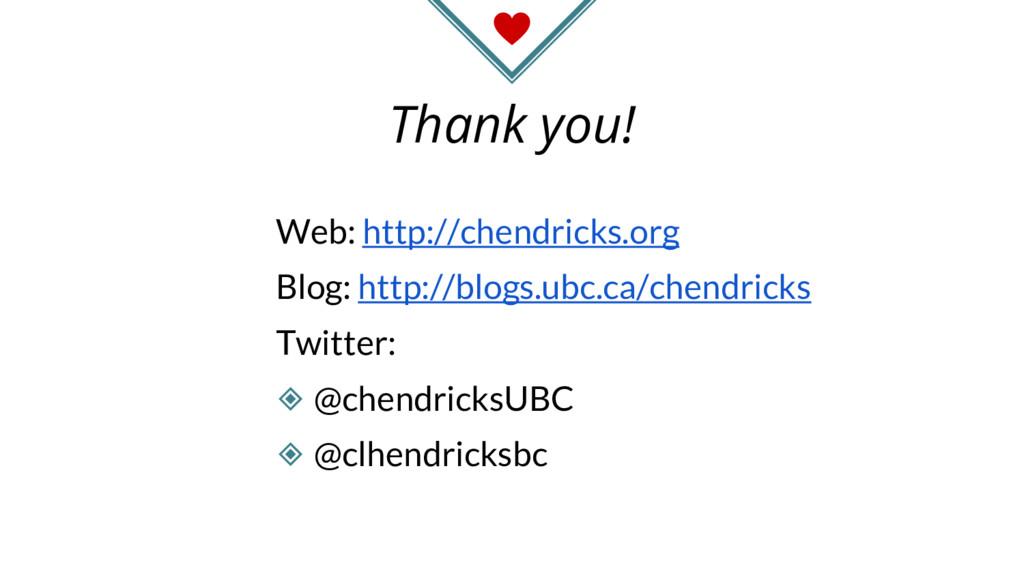 Thank you! Web: http://chendricks.org Blog: htt...