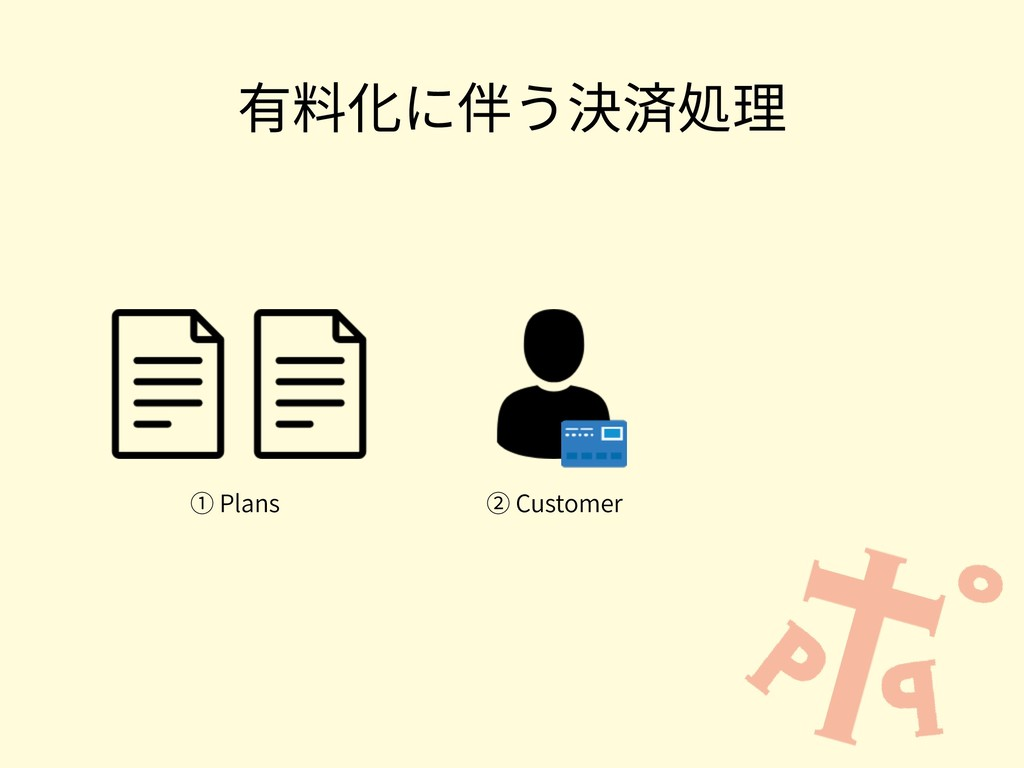 有料化に伴う決済処理 ① Plans ② Customer