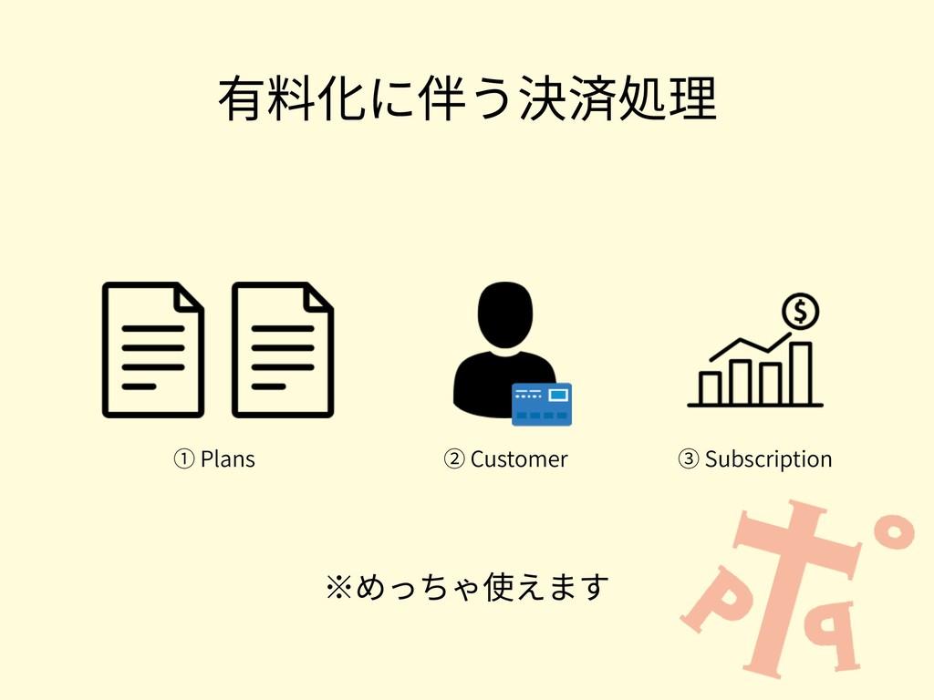 有料化に伴う決済処理 ① Plans ② Customer ③ Subscription ※め...