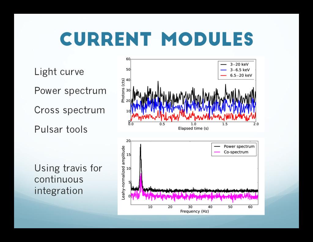 Current modules Light curve Power spectrum Cros...