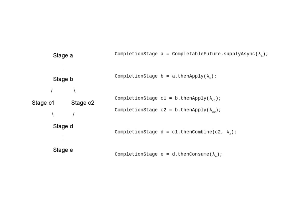 Stage a | Stage b / \ Stage c1 Stage c2 \ / Sta...