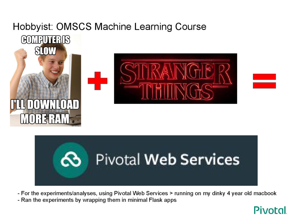 Hobbyist: OMSCS Machine Learning Course - For t...