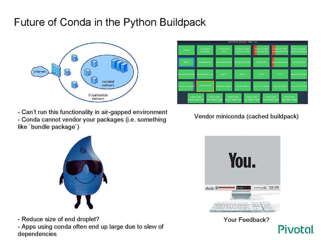 Future of Conda in the Python Buildpack Your Fe...