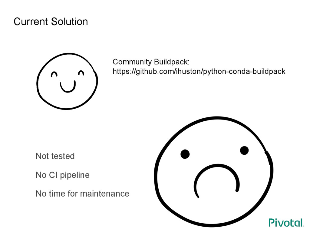 Current Solution Community Buildpack: https://g...