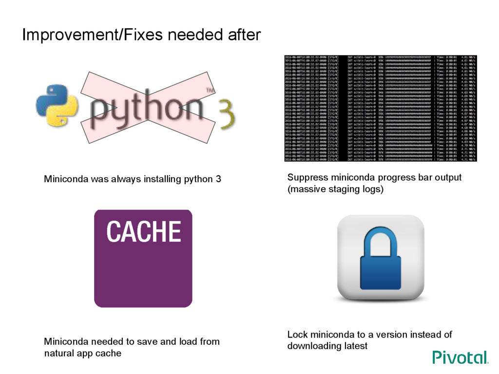 Improvement/Fixes needed after Lock miniconda t...