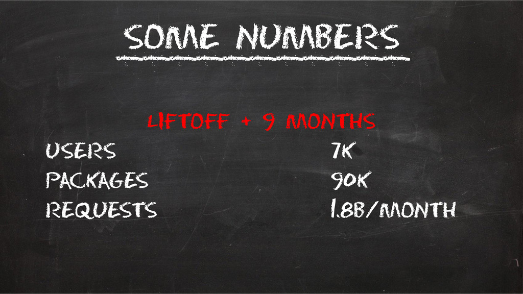 Some Numbers ___________ liftoff + 9 months Use...