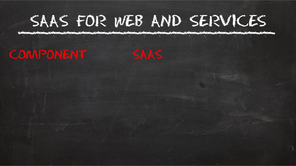 SaaS for Web and services Component SaaS ______...