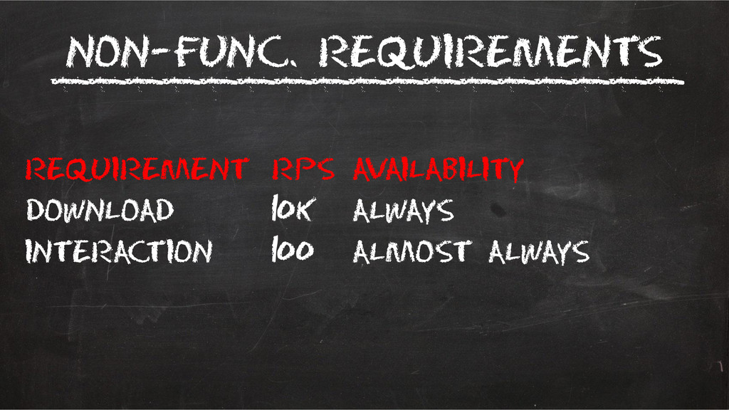 Non-Func. Requirements Requirement RPS Availabi...