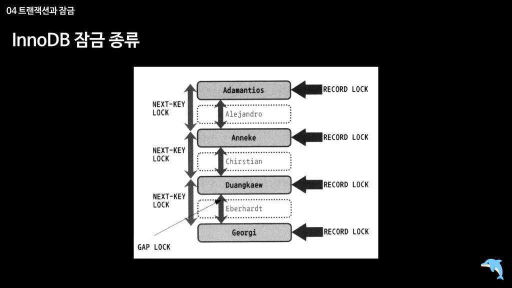 04 트랜잭션과 잠금 InnoDB 잠금 종류