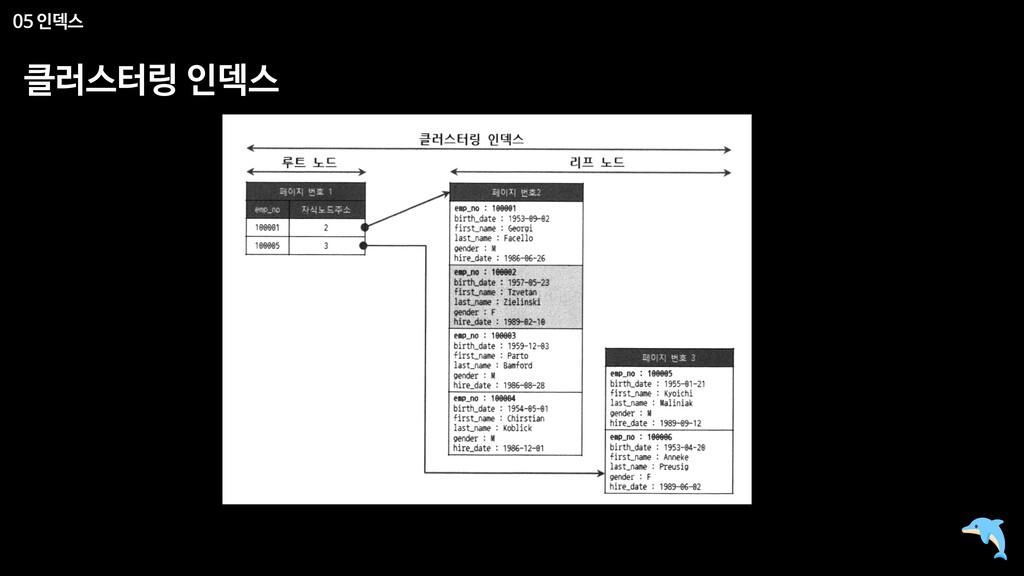 05 인덱스 클러스터링 인덱스