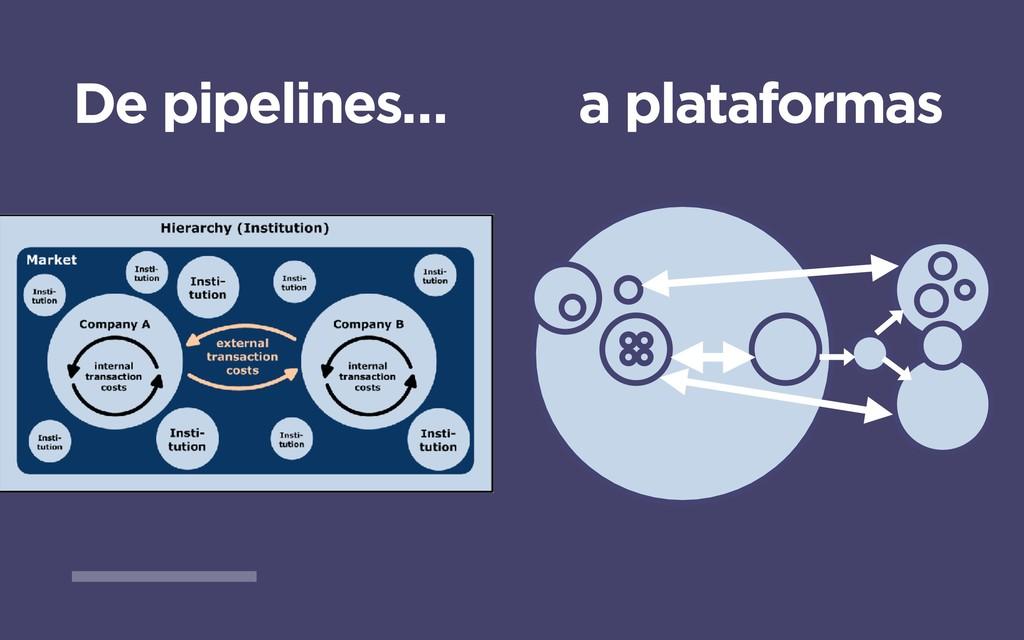 De pipelines… a plataformas