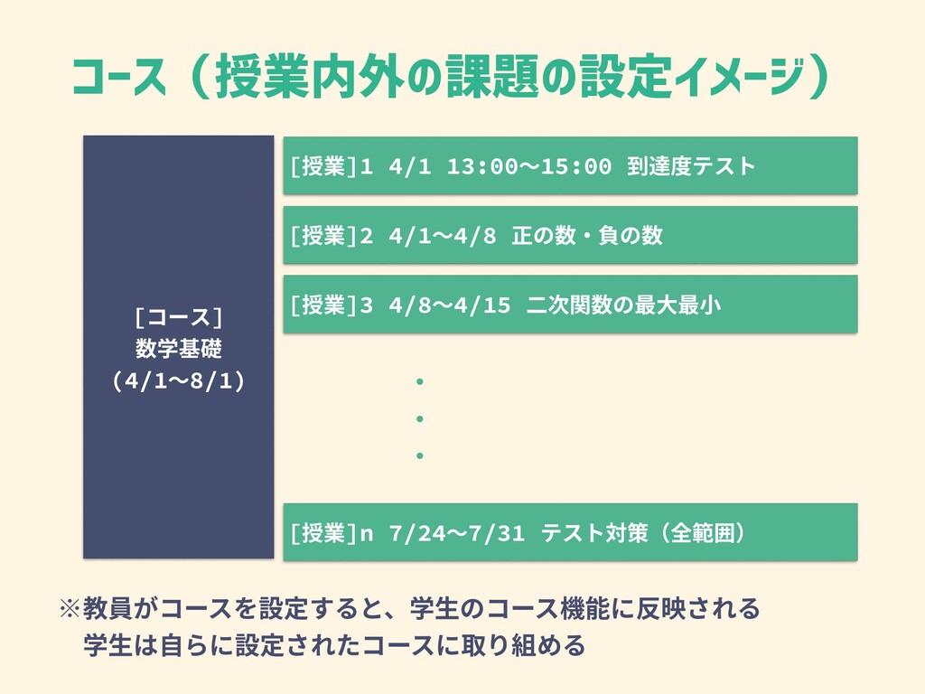 n&8WpqrsKtuKvwxy&zi [コース] 数学基礎 (4/1〜8/1) [授業]1 ...
