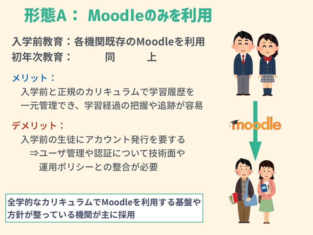 •''‡-XYYZ[$K~?f< ⼊学前教育:各機関既存のMoodleを利⽤ 初年次教育:...