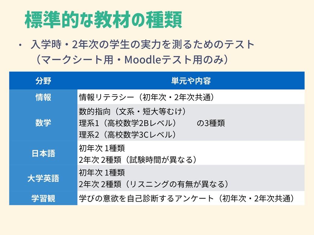 NOPQ./KRS • ⼊学時・2年次の学⽣の実⼒を測るためのテスト (マークシート⽤・Moo...