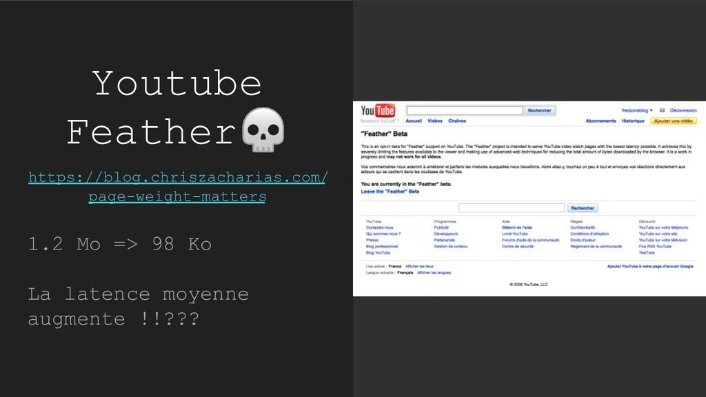 Youtube Feather https://blog.chriszacharias.com...