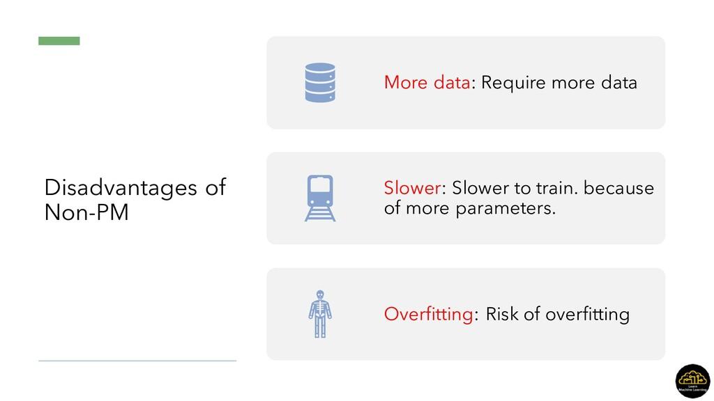 Disadvantages of Non-PM More data: Require more...