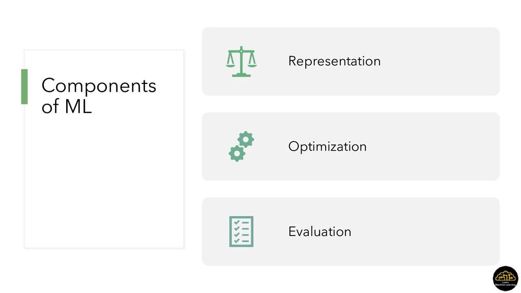Components of ML Representation Optimization Ev...
