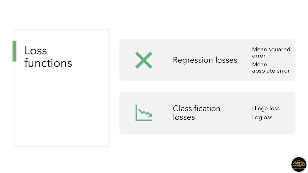 Loss functions Regression losses Mean squared e...